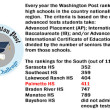Washington-Post-Rankings-Notice